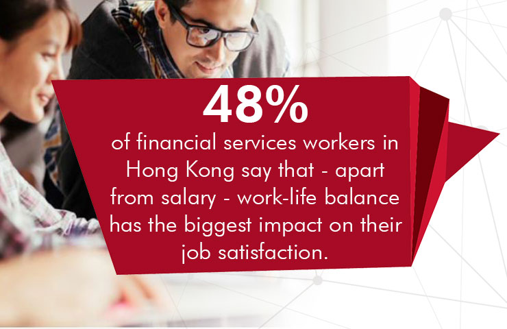 2017 HK Financial Services Salary Outlook