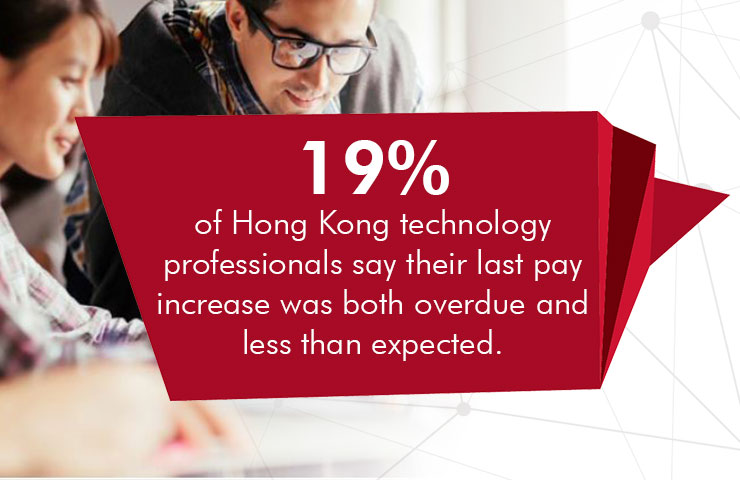 2017 HK IT and Technology Salary Outlook