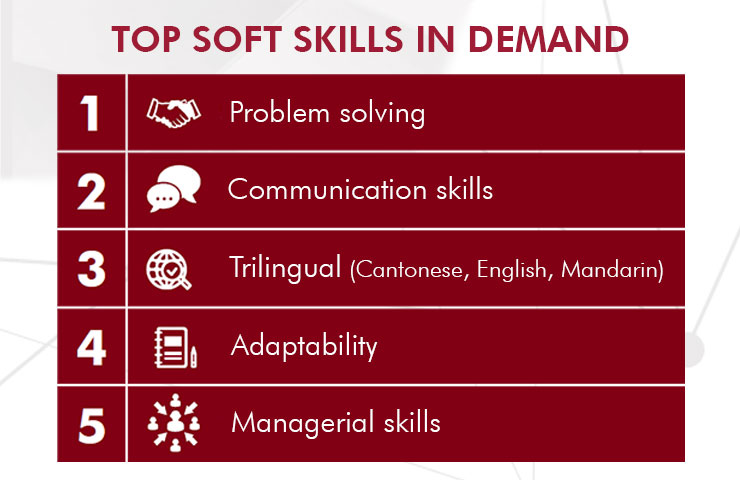 Soft skills remain important to develop